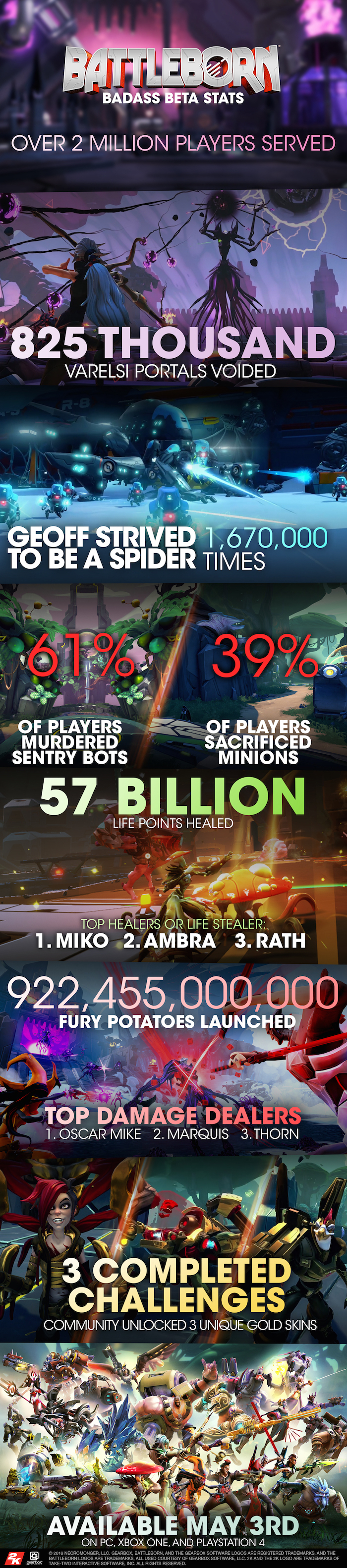 Battleborn _Beta_Infographic