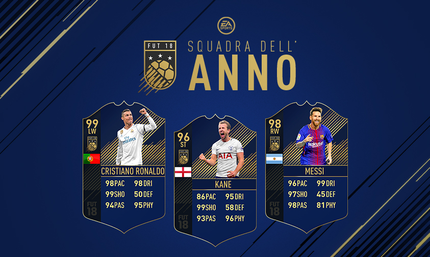 FIFA 18, la Ultimate Team dell'anno: tridente Messi-Kane-Cristiano Ronaldo